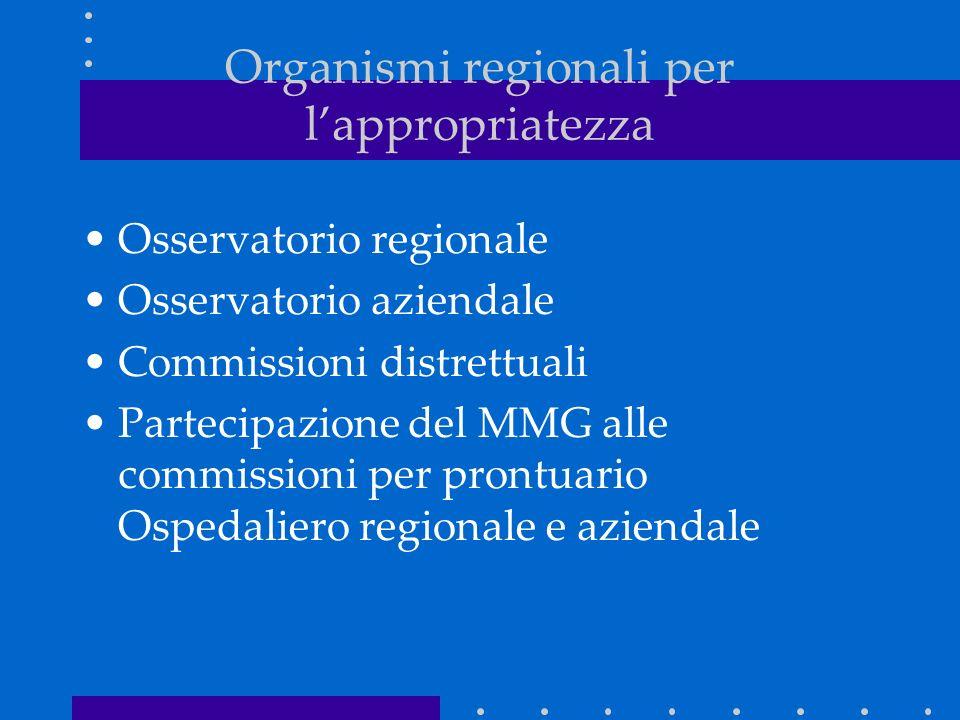 Osservatorio regionale Osservatorio aziendale Commissioni distrettuali Partecipazione del MMG alle commissioni per prontuario Ospedaliero regionale e aziendale Organismi regionali per lappropriatezza