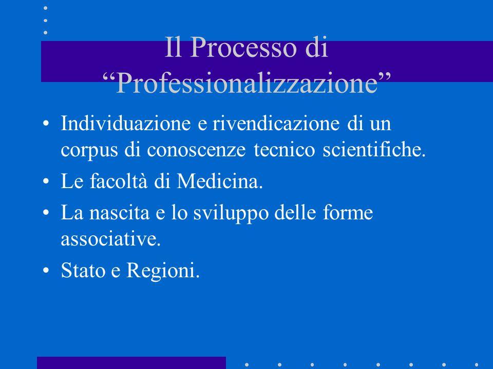 Il Processo di Professionalizzazione Individuazione e rivendicazione di un corpus di conoscenze tecnico scientifiche.