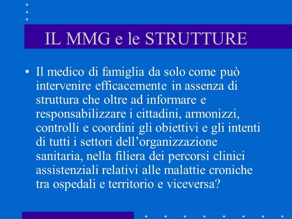 IL MMG e le STRUTTURE Il medico di famiglia da solo come può intervenire efficacemente in assenza di struttura che oltre ad informare e responsabilizz