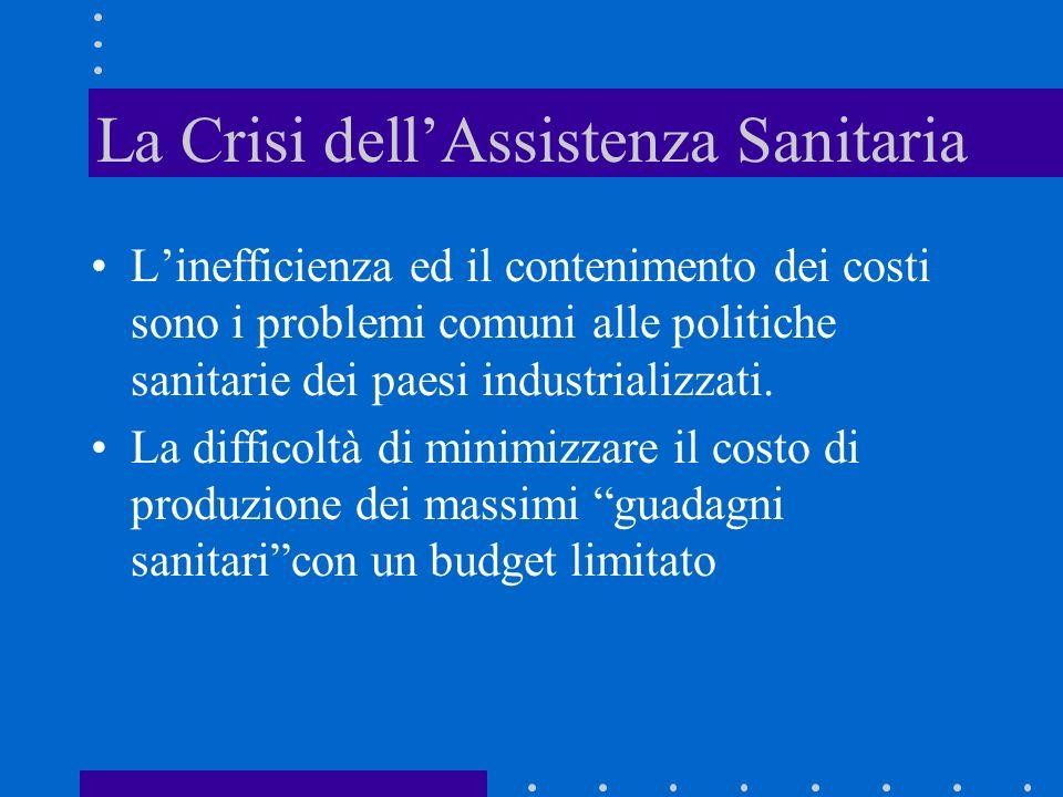 La Crisi dellAssistenza Sanitaria Linefficienza ed il contenimento dei costi sono i problemi comuni alle politiche sanitarie dei paesi industrializzati.