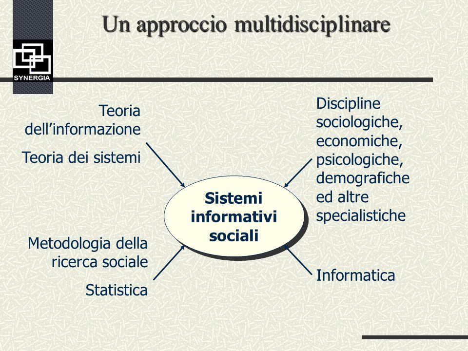 Un approccio multidisciplinare Metodologia della ricerca sociale Statistica Teoria dellinformazione Teoria dei sistemi Informatica Discipline sociologiche, economiche, psicologiche, demografiche ed altre specialistiche Sistemi informativi sociali