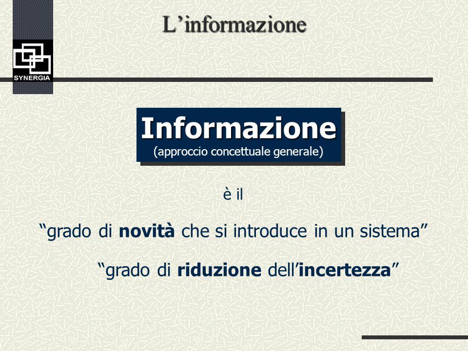 LinformazioneInformazione (approccio concettuale generale)Informazione è il grado di novità che si introduce in un sistema grado di riduzione dellincertezza