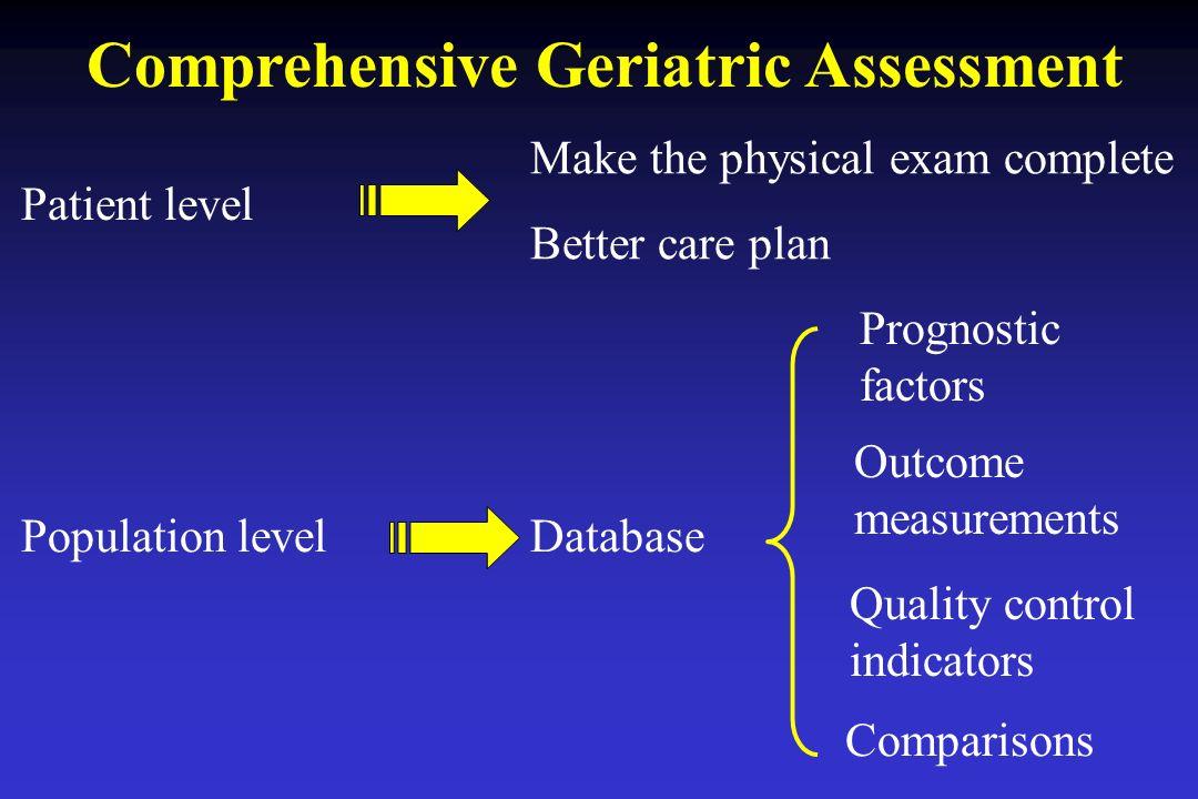 Comprehensive Geriatric Assessment Patient level Population levelDatabase Prognostic factors Outcome measurements Quality control indicators Make the physical exam complete Better care plan Comparisons