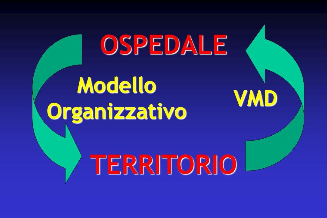 OSPEDALETERRITORIO Modello Organizzativo VMD