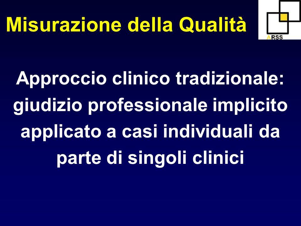 Misurazione della Qualità Approccio clinico tradizionale: giudizio professionale implicito applicato a casi individuali da parte di singoli clinici