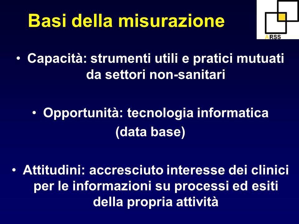 Capacità: strumenti utili e pratici mutuati da settori non-sanitari Opportunità: tecnologia informatica (data base) Attitudini: accresciuto interesse