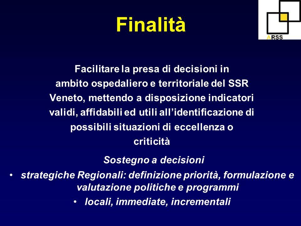 Finalità Facilitare la presa di decisioni in ambito ospedaliero e territoriale del SSR Veneto, mettendo a disposizione indicatori validi, affidabili e