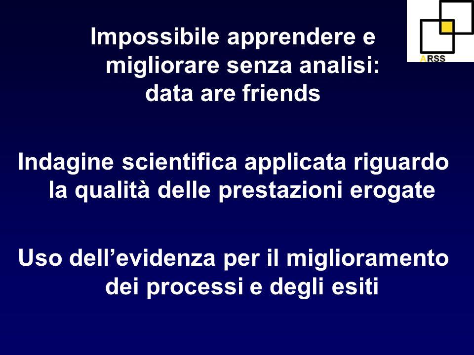 Impossibile apprendere e migliorare senza analisi: data are friends Indagine scientifica applicata riguardo la qualità delle prestazioni erogate Uso d