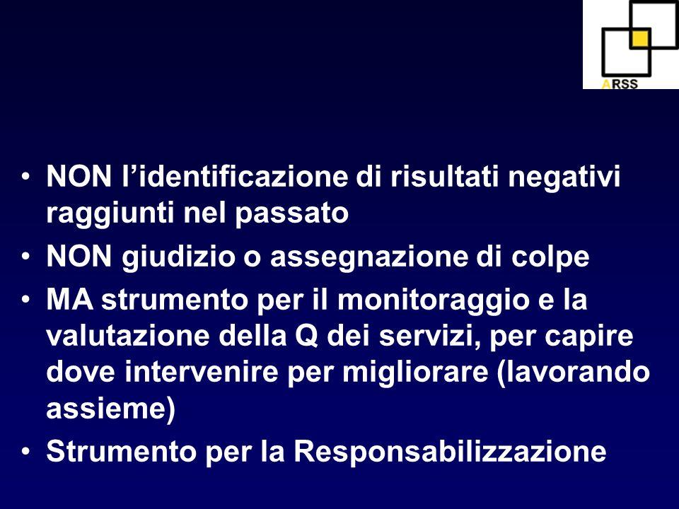 NON lidentificazione di risultati negativi raggiunti nel passato NON giudizio o assegnazione di colpe MA strumento per il monitoraggio e la valutazion
