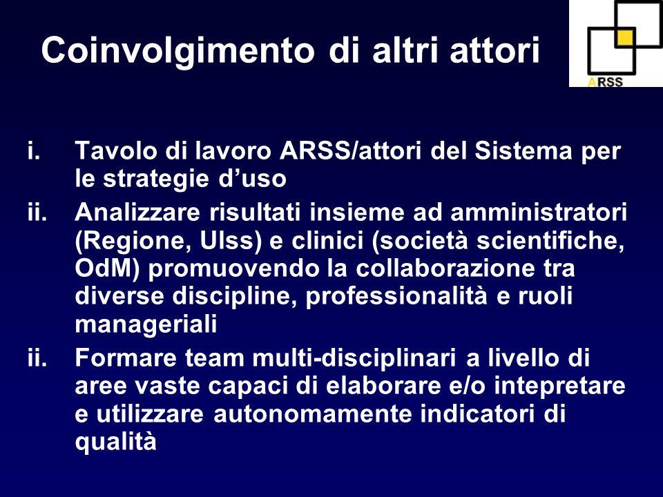 Coinvolgimento di altri attori i.Tavolo di lavoro ARSS/attori del Sistema per le strategie duso ii.Analizzare risultati insieme ad amministratori (Reg