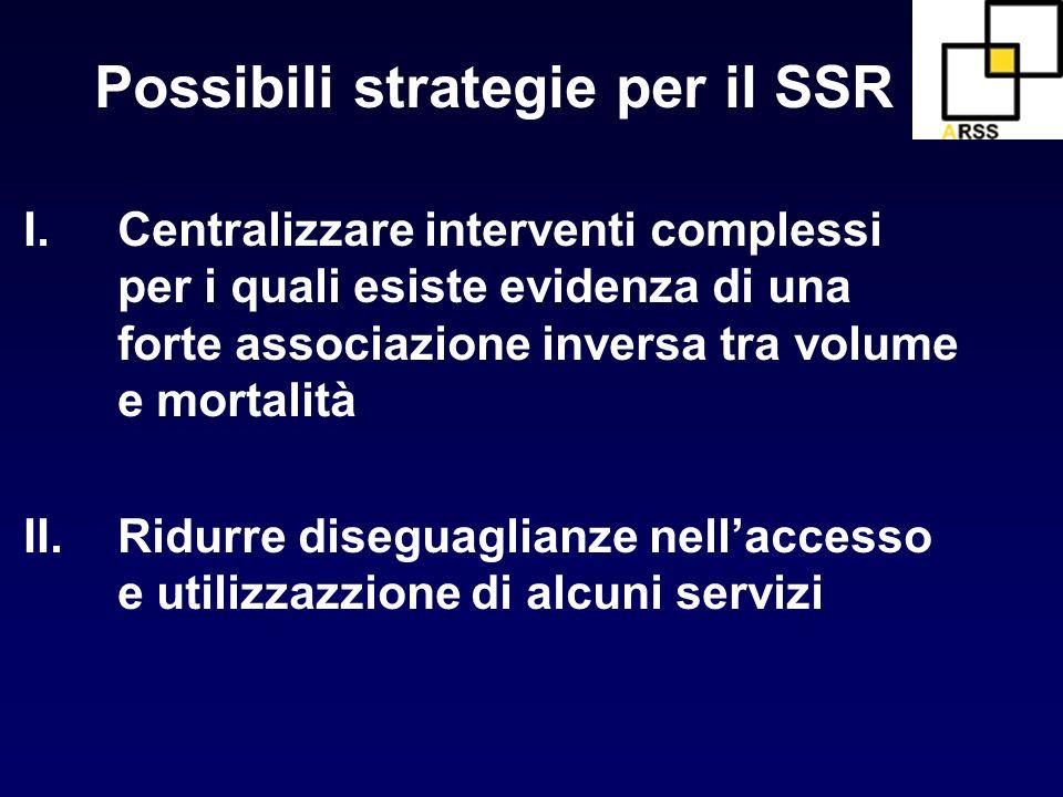 Possibili strategie per il SSR I.Centralizzare interventi complessi per i quali esiste evidenza di una forte associazione inversa tra volume e mortali