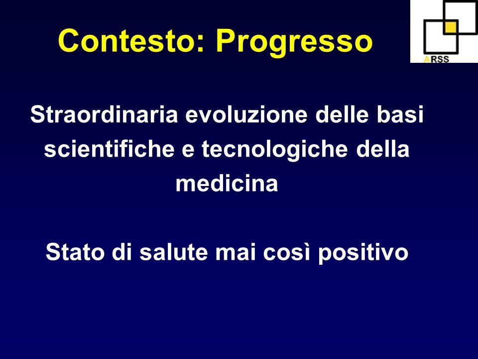 Straordinaria evoluzione delle basi scientifiche e tecnologiche della medicina Stato di salute mai così positivo Contesto: Progresso