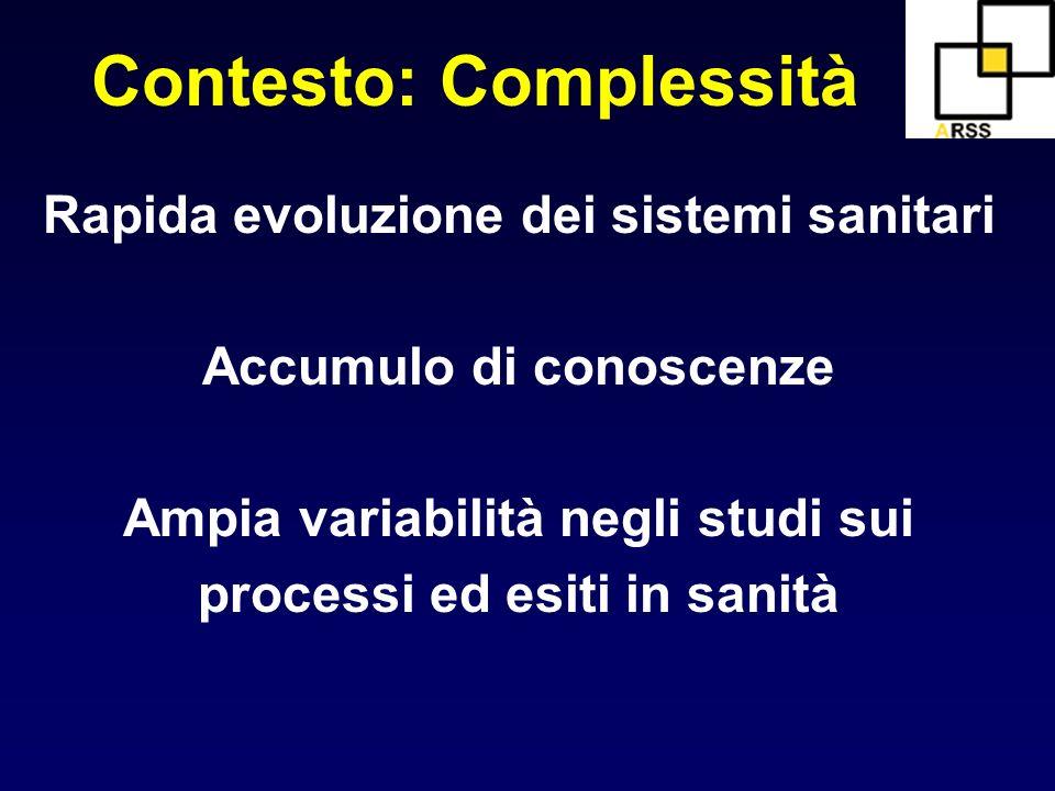 Rapida evoluzione dei sistemi sanitari Accumulo di conoscenze Ampia variabilità negli studi sui processi ed esiti in sanità Contesto: Complessità