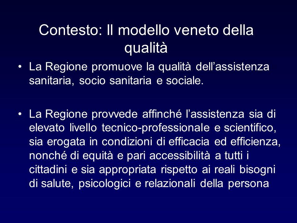 Contesto: Il modello veneto della qualità La Regione promuove la qualità dellassistenza sanitaria, socio sanitaria e sociale. La Regione provvede affi