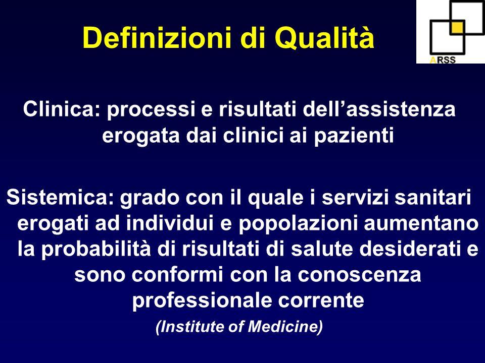 Definizioni di Qualità Clinica: processi e risultati dellassistenza erogata dai clinici ai pazienti Sistemica: grado con il quale i servizi sanitari e
