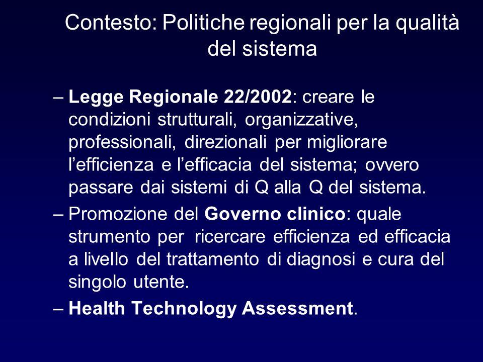 Contesto: Politiche regionali per la qualità del sistema –Legge Regionale 22/2002: creare le condizioni strutturali, organizzative, professionali, dir