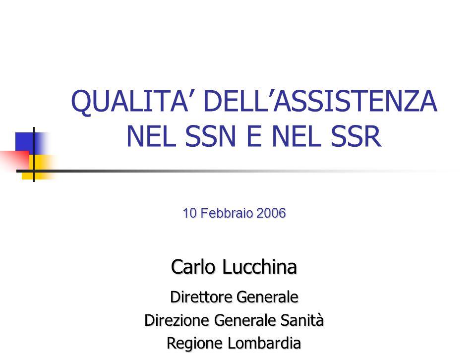 QUALITA DELLASSISTENZA NEL SSN E NEL SSR 10 Febbraio 2006 Carlo Lucchina Direttore Generale Direzione Generale Sanità Regione Lombardia