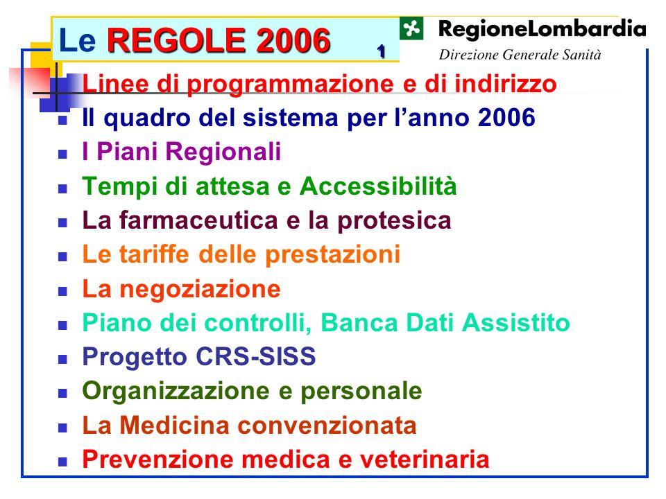 Linee di programmazione e di indirizzo Il quadro del sistema per lanno 2006 I Piani Regionali Tempi di attesa e Accessibilità La farmaceutica e la pro