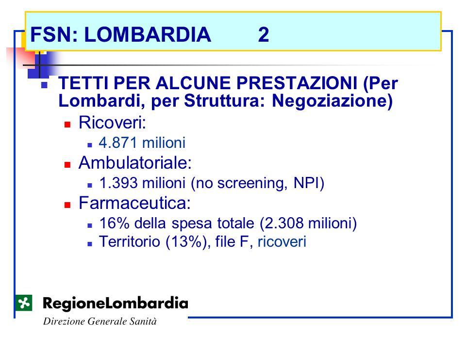FSN: LOMBARDIA 2 TETTI PER ALCUNE PRESTAZIONI (Per Lombardi, per Struttura: Negoziazione) Ricoveri: 4.871 milioni Ambulatoriale: 1.393 milioni (no scr