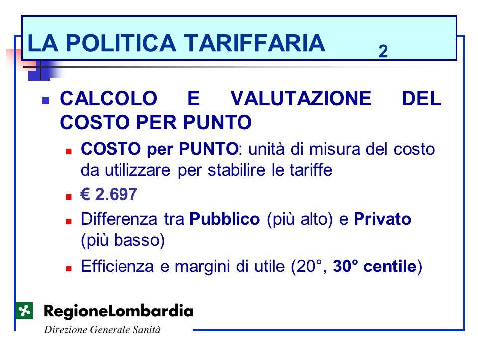 LA POLITICA TARIFFARIA 2 CALCOLO E VALUTAZIONE DEL COSTO PER PUNTO COSTO per PUNTO: unità di misura del costo da utilizzare per stabilire le tariffe 2