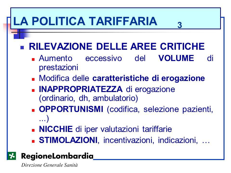 LA POLITICA TARIFFARIA 3 RILEVAZIONE DELLE AREE CRITICHE Aumento eccessivo del VOLUME di prestazioni Modifica delle caratteristiche di erogazione INAP