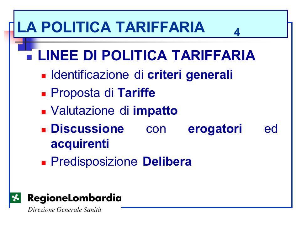 LA POLITICA TARIFFARIA 4 LINEE DI POLITICA TARIFFARIA Identificazione di criteri generali Proposta di Tariffe Valutazione di impatto Discussione con e