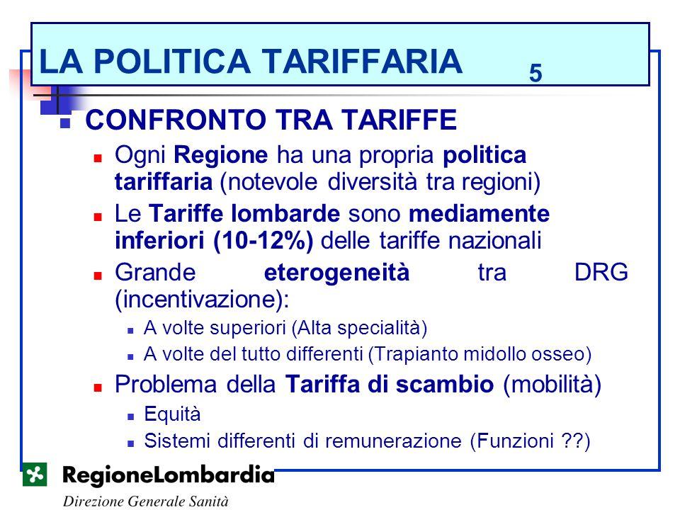 LA POLITICA TARIFFARIA 5 CONFRONTO TRA TARIFFE Ogni Regione ha una propria politica tariffaria (notevole diversità tra regioni) Le Tariffe lombarde so