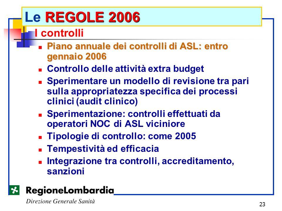 23 I controlli Piano annuale dei controlli di ASL: entro gennaio 2006 Piano annuale dei controlli di ASL: entro gennaio 2006 Controllo delle attività