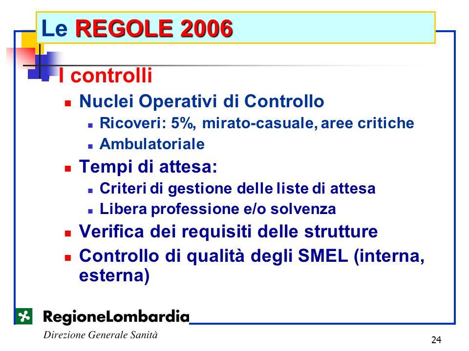 24 I controlli Nuclei Operativi di Controllo Ricoveri: 5%, mirato-casuale, aree critiche Ambulatoriale Tempi di attesa: Criteri di gestione delle list