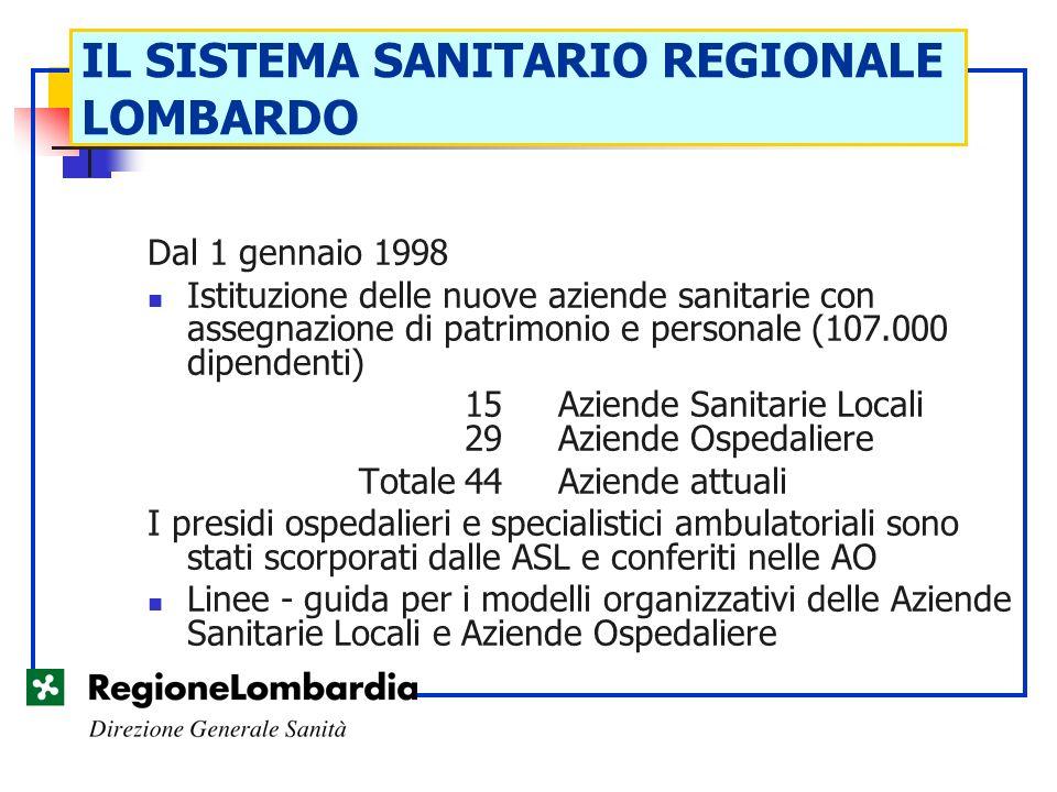 Dal 1 gennaio 1998 Istituzione delle nuove aziende sanitarie con assegnazione di patrimonio e personale (107.000 dipendenti) 15 Aziende Sanitarie Loca