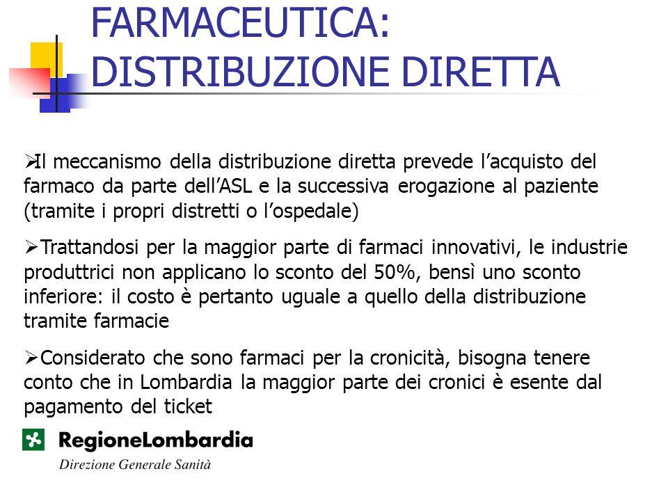 FARMACEUTICA: DISTRIBUZIONE DIRETTA Il meccanismo della distribuzione diretta prevede lacquisto del farmaco da parte dellASL e la successiva erogazion