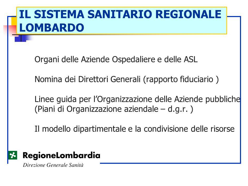 Organi delle Aziende Ospedaliere e delle ASL Nomina dei Direttori Generali (rapporto fiduciario ) Linee guida per lOrganizzazione delle Aziende pubbli