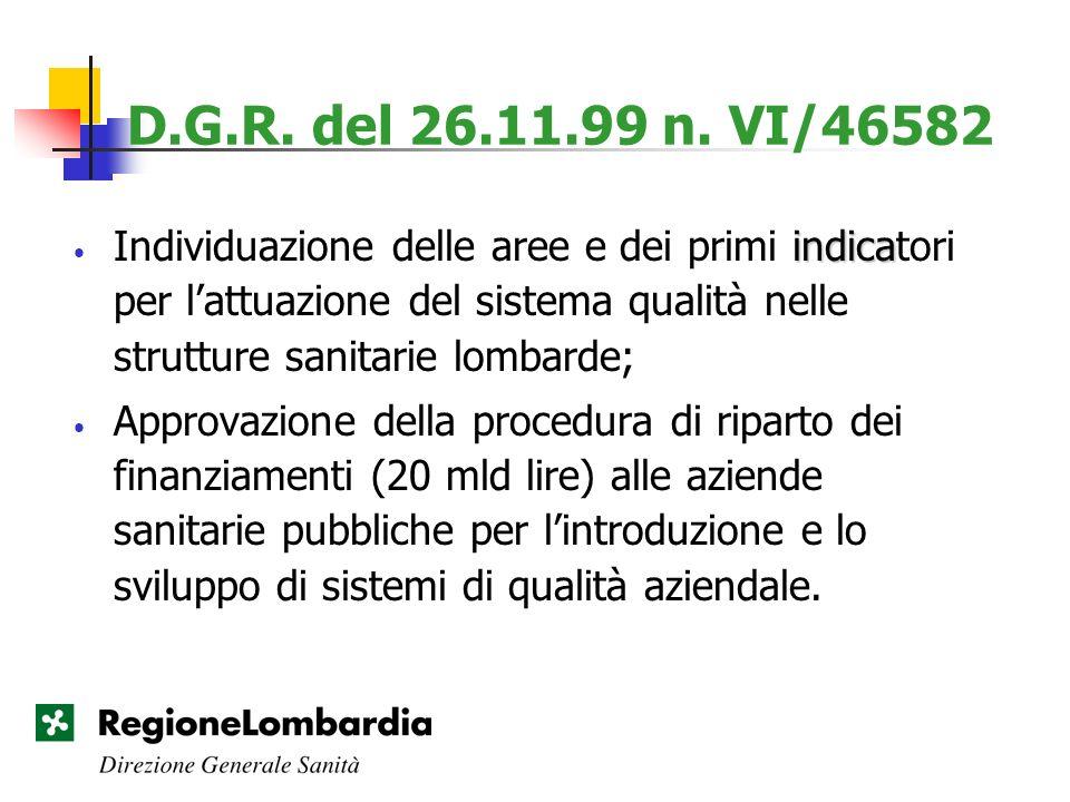 D.G.R. del 26.11.99 n. VI/46582 indica Individuazione delle aree e dei primi indicatori per lattuazione del sistema qualità nelle strutture sanitarie