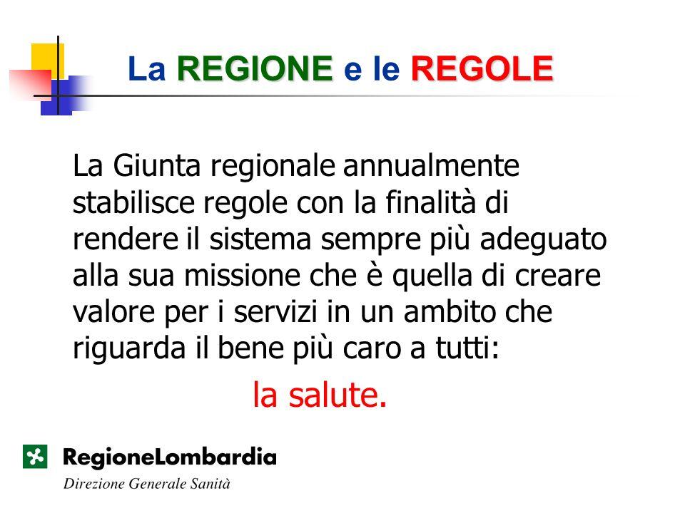 REGIONEREGOLE La REGIONE e le REGOLE La Giunta regionale annualmente stabilisce regole con la finalità di rendere il sistema sempre più adeguato alla