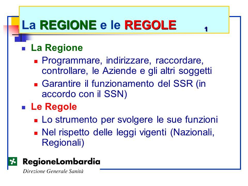 REGIONEREGOLE 1 La REGIONE e le REGOLE 1 La Regione Programmare, indirizzare, raccordare, controllare, le Aziende e gli altri soggetti Garantire il fu