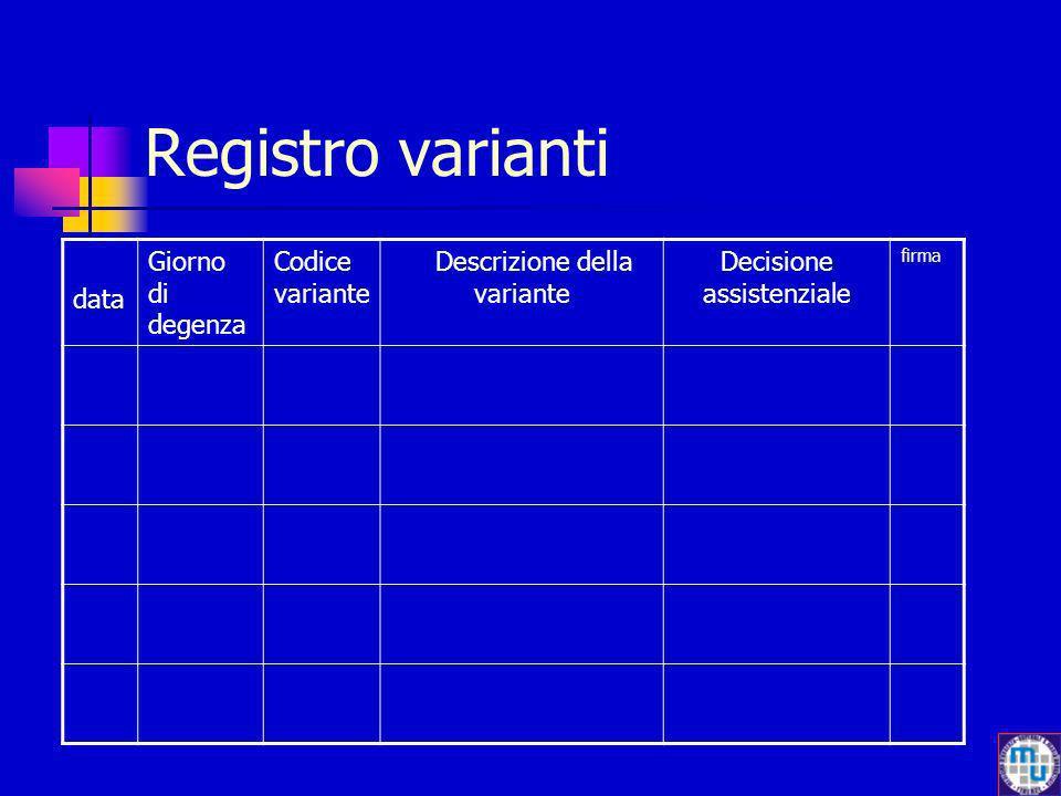 Registro varianti data Giorno di degenza Codice variante Descrizione della variante Decisione assistenziale firma