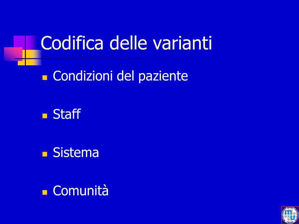 Codifica delle varianti Condizioni del paziente Staff Sistema Comunità