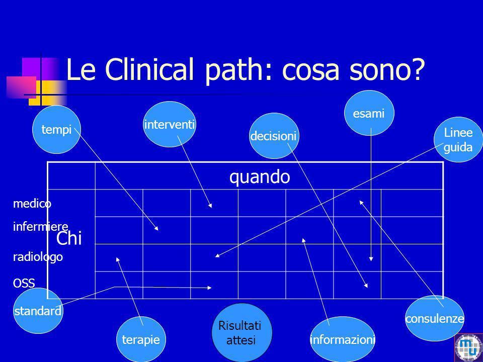 Le Clinical path: cosa sono? tempi interventi decisioni esami Linee guida standard terapie Risultati attesi informazioni consulenze quando medico infe