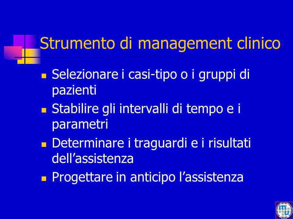 Strumento di management clinico Selezionare i casi-tipo o i gruppi di pazienti Stabilire gli intervalli di tempo e i parametri Determinare i traguardi