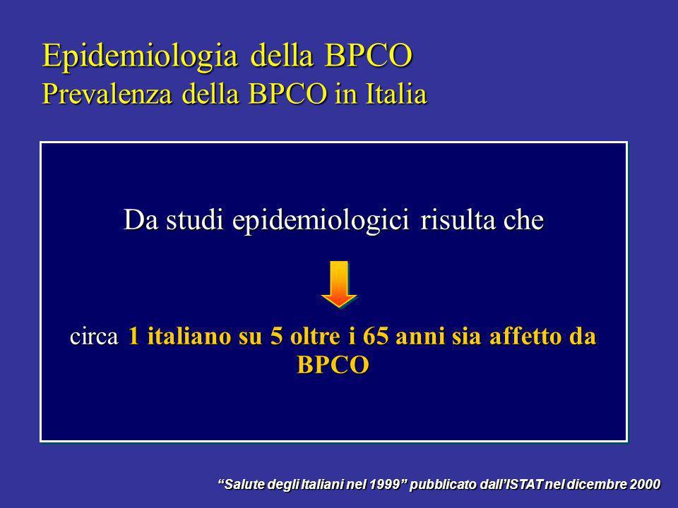 Da studi epidemiologici risulta che circa 1 italiano su 5 oltre i 65 anni sia affetto da BPCO Da studi epidemiologici risulta che circa 1 italiano su