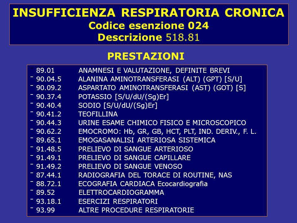 AFFEZIONI DEL SISTEMA CARDIOCIRCOLATORIO