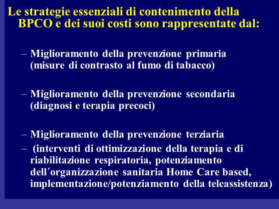 Strategia per affrontare la malattia nella sua globalità Diagnosi precoce Programmi di cessazione dal fumo Programmi per il massimo recupero psicofisico possibile Trattamento adeguato