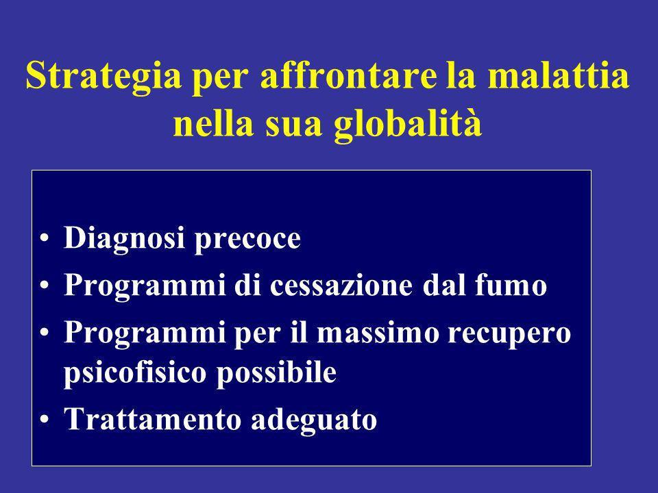 Strategia per affrontare la malattia nella sua globalità Diagnosi precoce Programmi di cessazione dal fumo Programmi per il massimo recupero psicofisi