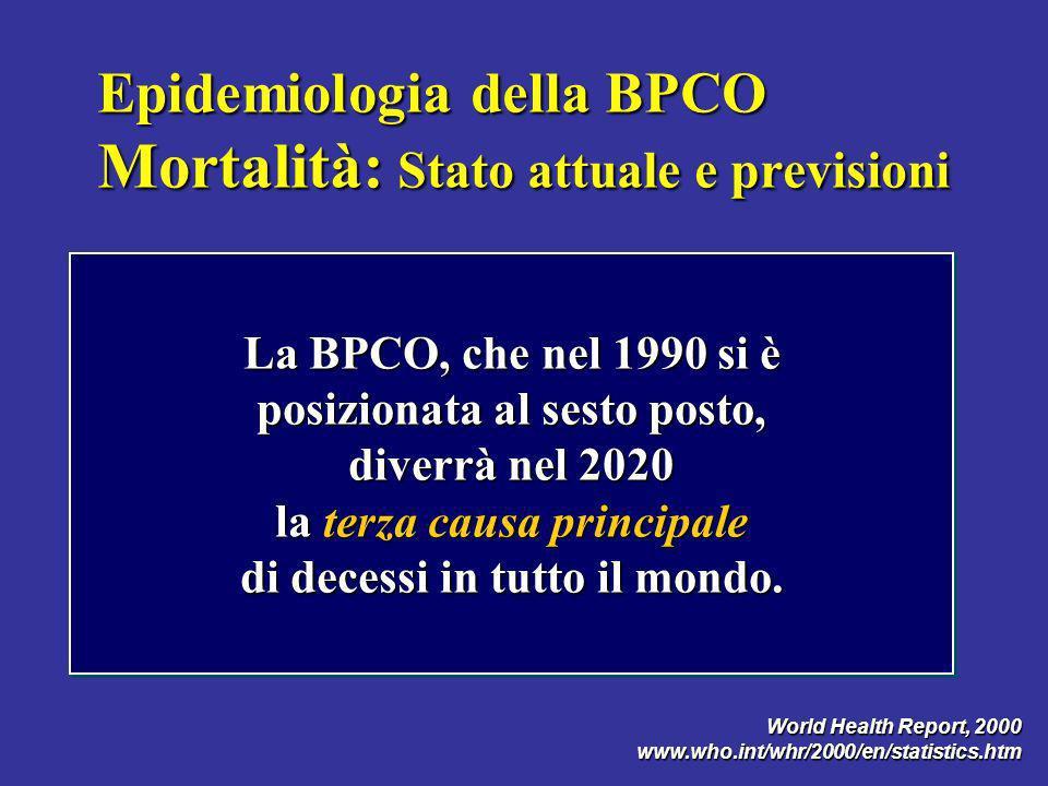 WHO Global Burden of Disease Study Epidemiologia della BPCO Principali cause di morte 1990 1263109714 Cardiopatie ischemiche Malattie cerebrovascolari BPCOPolmoniti Tumori del polmone Incidenti stradali Tubercolosi Tumore dello stomaco 2020 12345678
