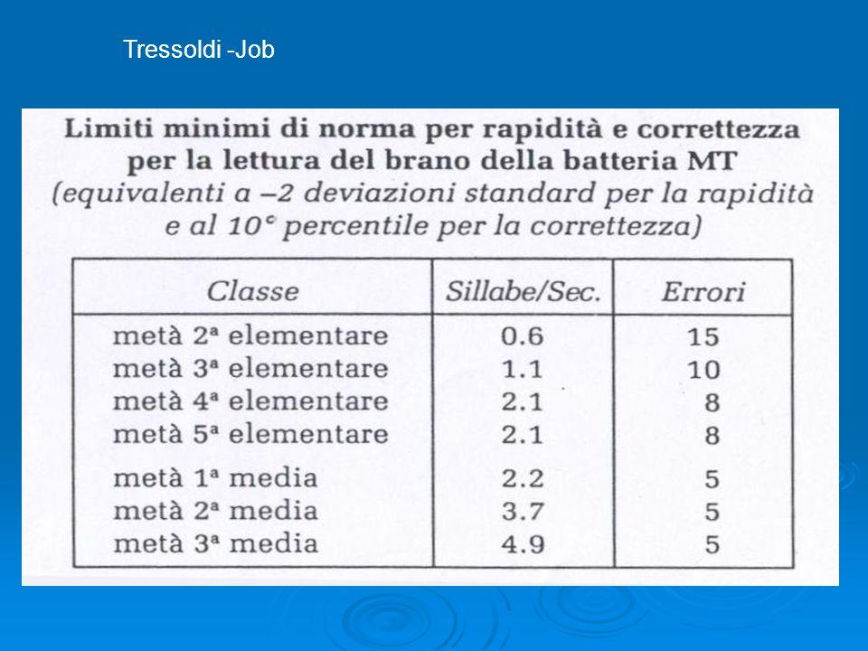 Alessandra Vezzi lettura brano Sett. 2006 I Superiore