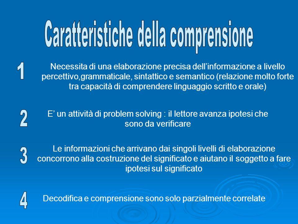 Necessita di una elaborazione precisa dellinformazione a livello percettivo,grammaticale, sintattico e semantico (relazione molto forte tra capacità d