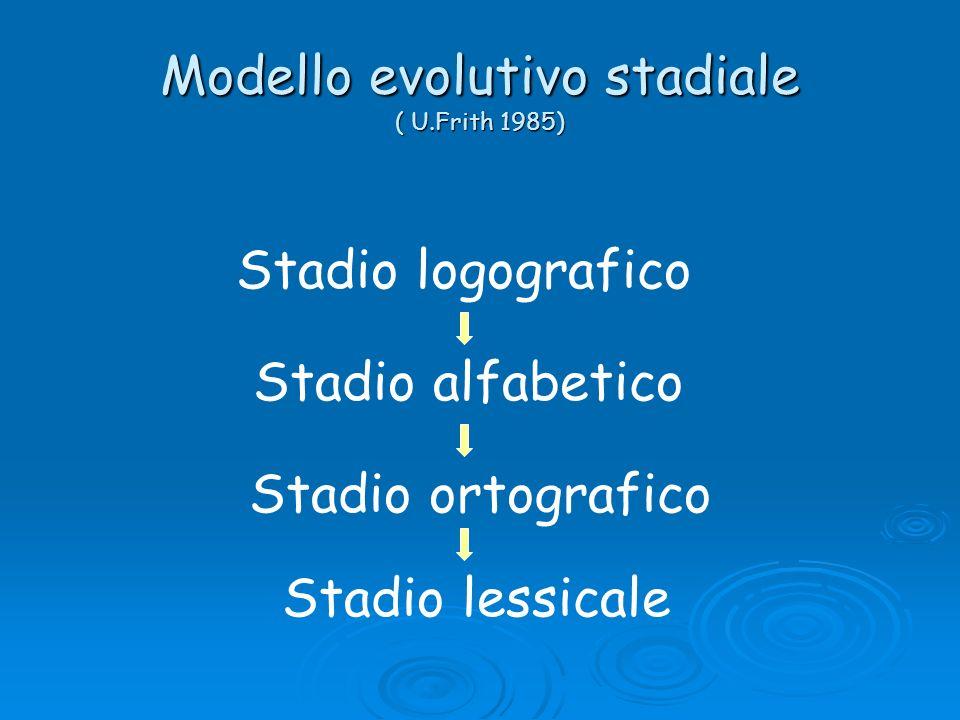 Stadio logografico Il bambino riconosce le parole come configurazioni visive sulla base della loro forma globale.