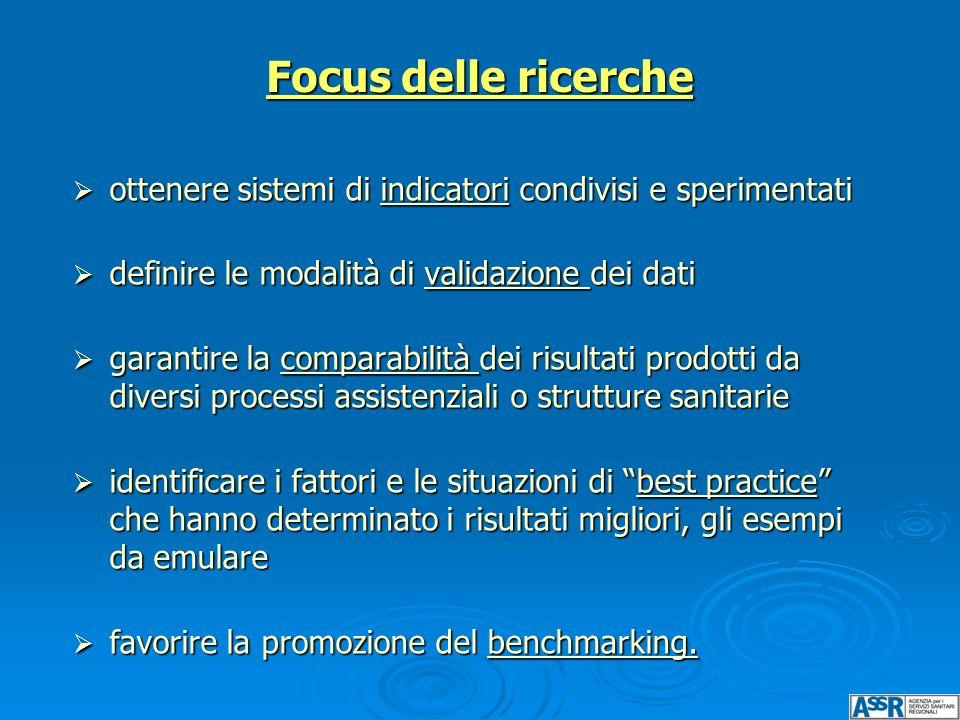 Angioplastica Coronarica in alcune regioni italiane