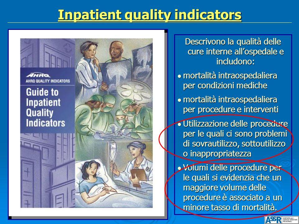 Due livelli di analisi Indicatori di primo livello (esito del ricovero) Lettura della cartella clinica Indicatori di secondo livello (processo assistenziale) Valutazione della qualità della documentazione clinica SDO