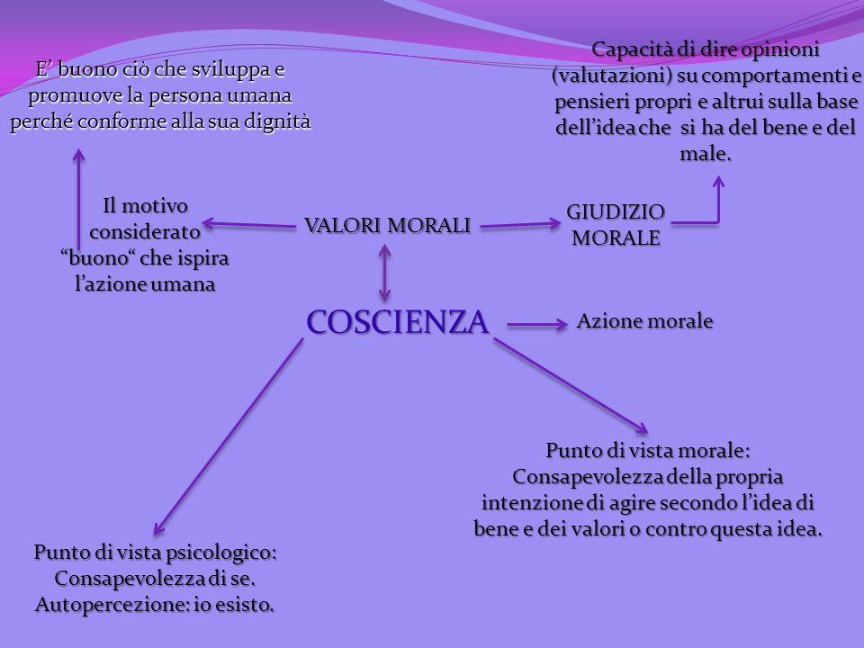COSCIENZA Azione morale Punto di vista morale: Consapevolezza della propria intenzione di agire secondo lidea di bene e dei valori o contro questa ide